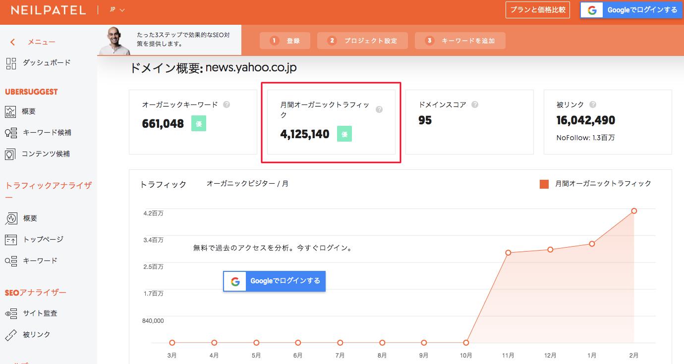 Yahoo!ニュース3