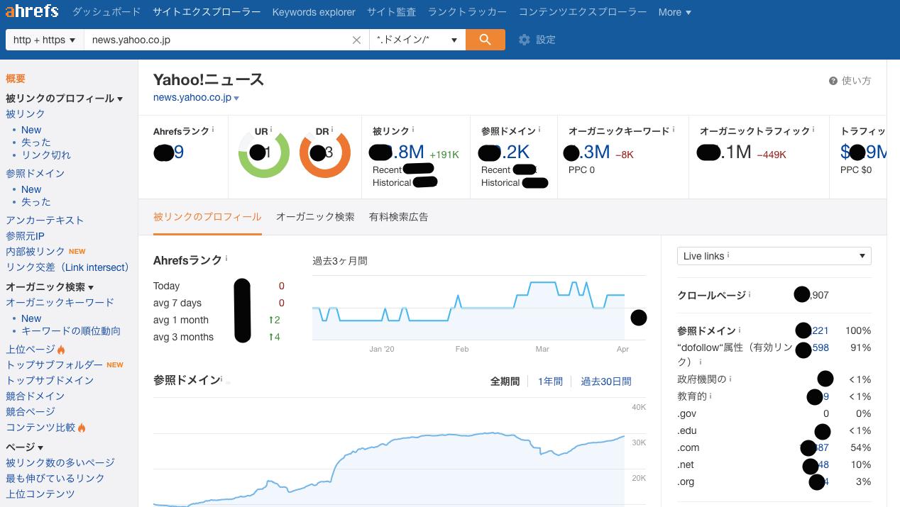 Yahooニュース7